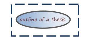 Fast Essays: Dissertation problem statement examples